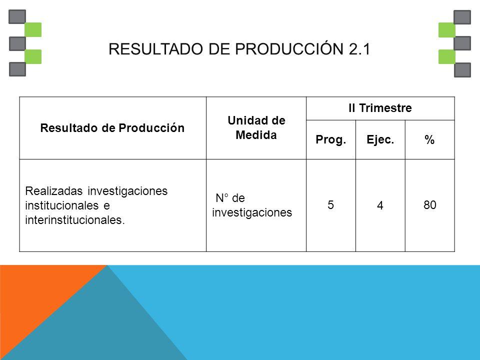 RESULTADO DE PRODUCCIÓN 2.1