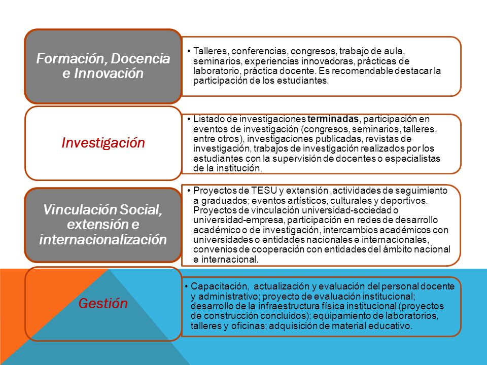 Formación, Docencia e Innovación