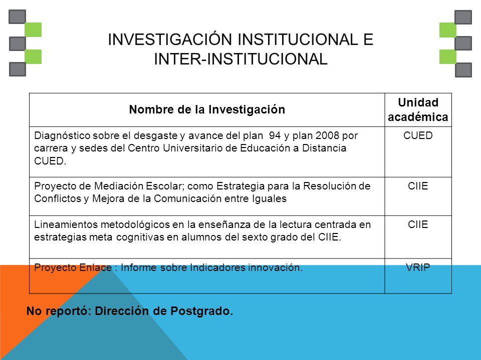 Investigación institucional e inter-institucional