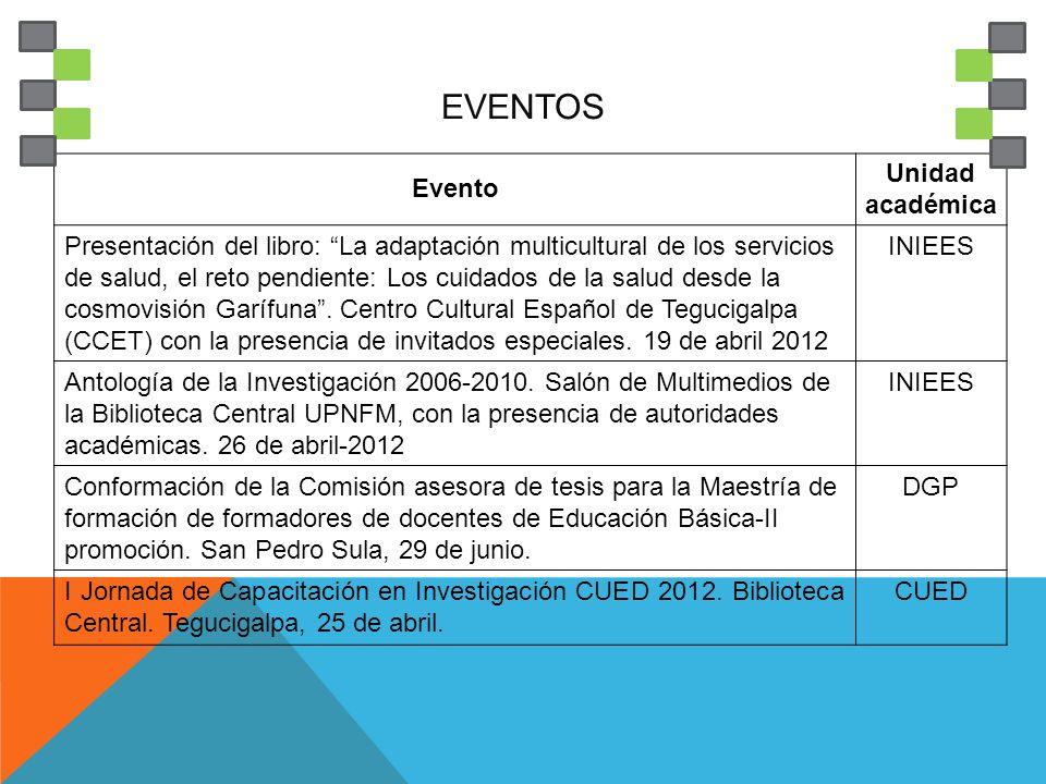 Eventos Evento Unidad académica