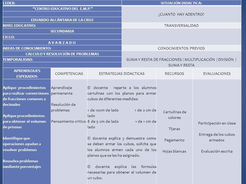 CENTRO EDUCATIVO DEL E.M.P. ¿CUANTO HAY ADENTRO