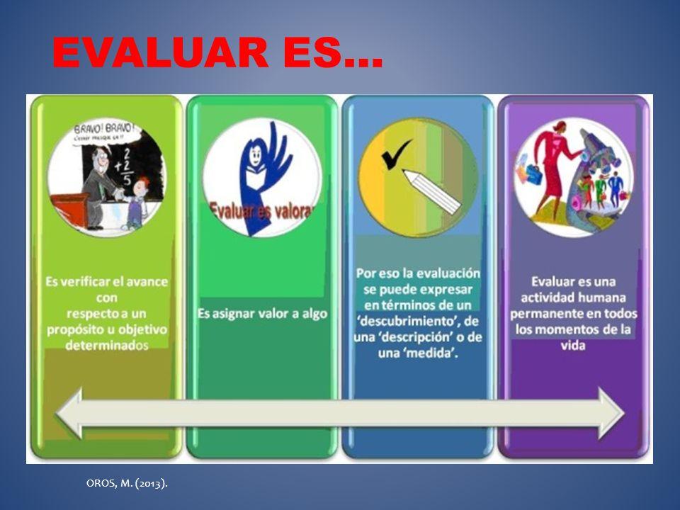 EVALUAR es… OROS, M. (2013).