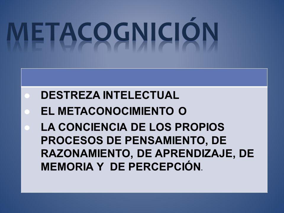 METACOGNICIÓN DESTREZA INTELECTUAL EL METACONOCIMIENTO O