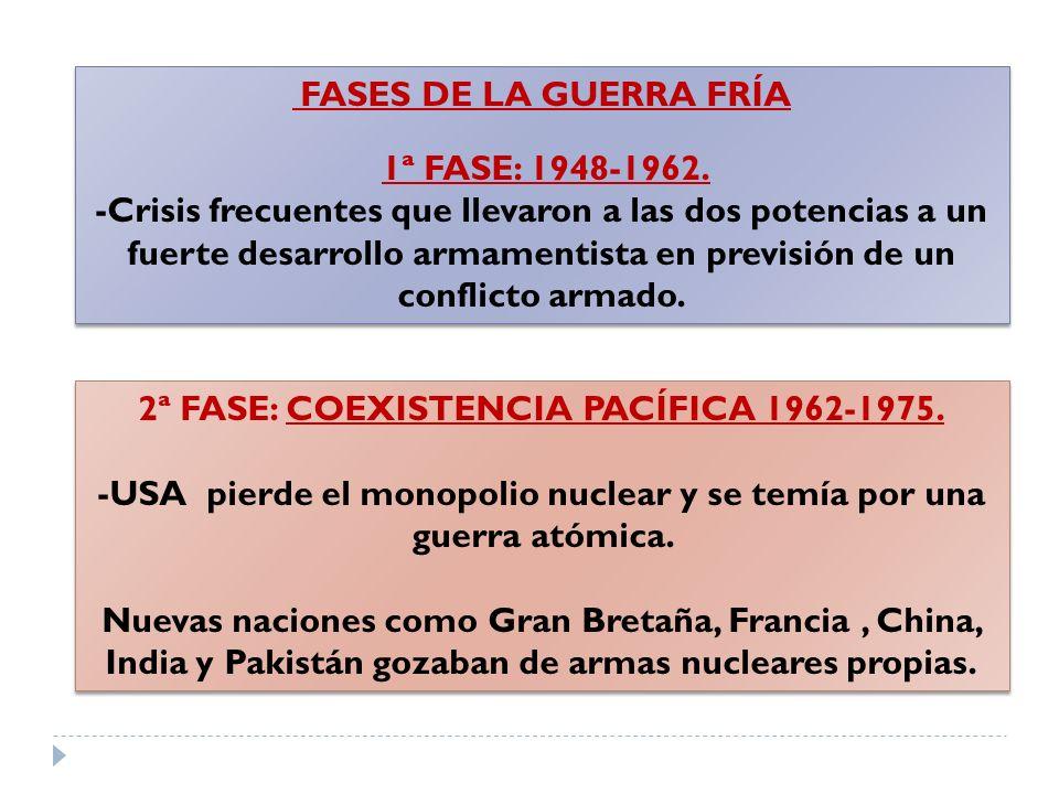 2ª FASE: COEXISTENCIA PACÍFICA 1962-1975.