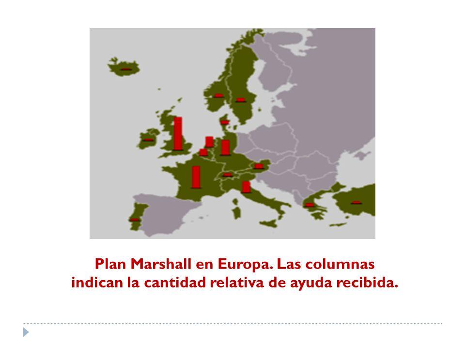Plan Marshall en Europa