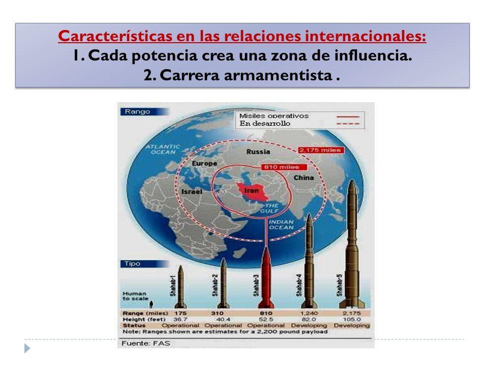Características en las relaciones internacionales: