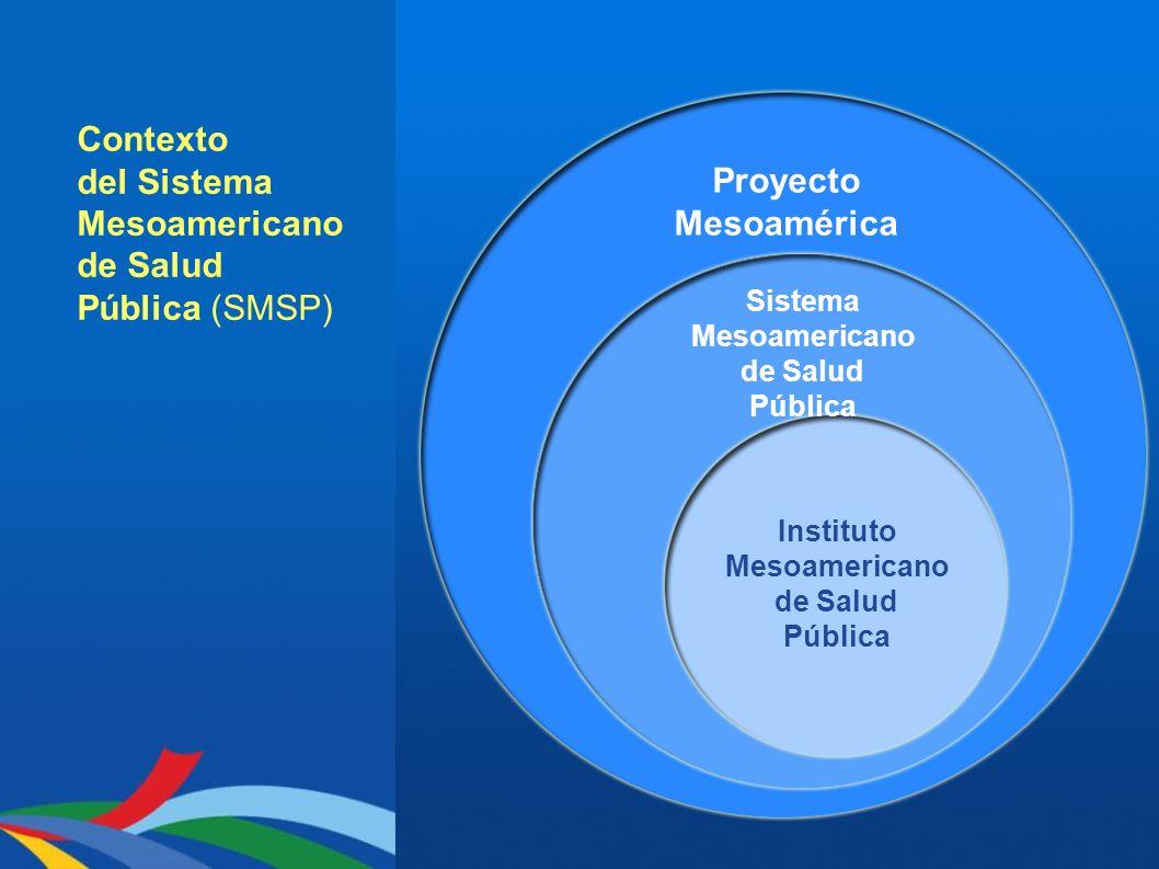 Contexto del Sistema Mesoamericano de Salud Pública (SMSP)