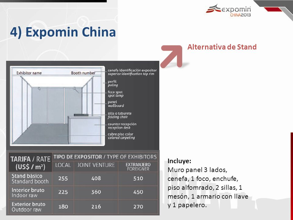 4) Expomin China Alternativa de Stand Incluye:
