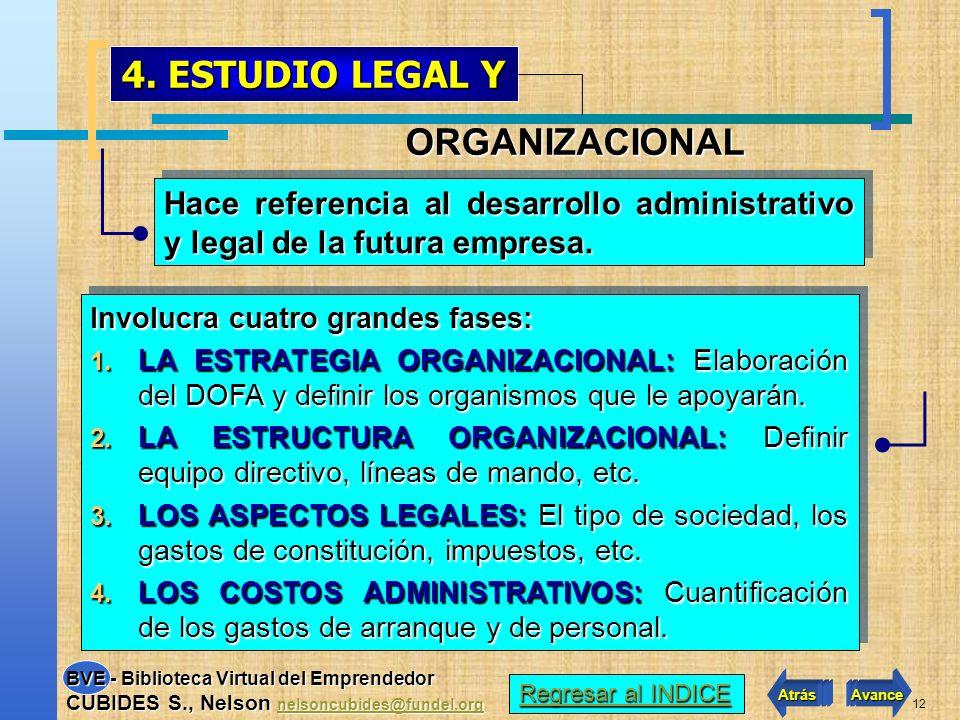 4. ESTUDIO LEGAL Y ORGANIZACIONAL