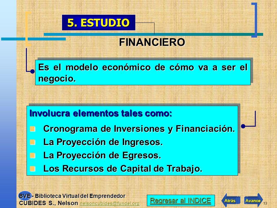 5. ESTUDIO FINANCIERO. Es el modelo económico de cómo va a ser el negocio. Involucra elementos tales como: