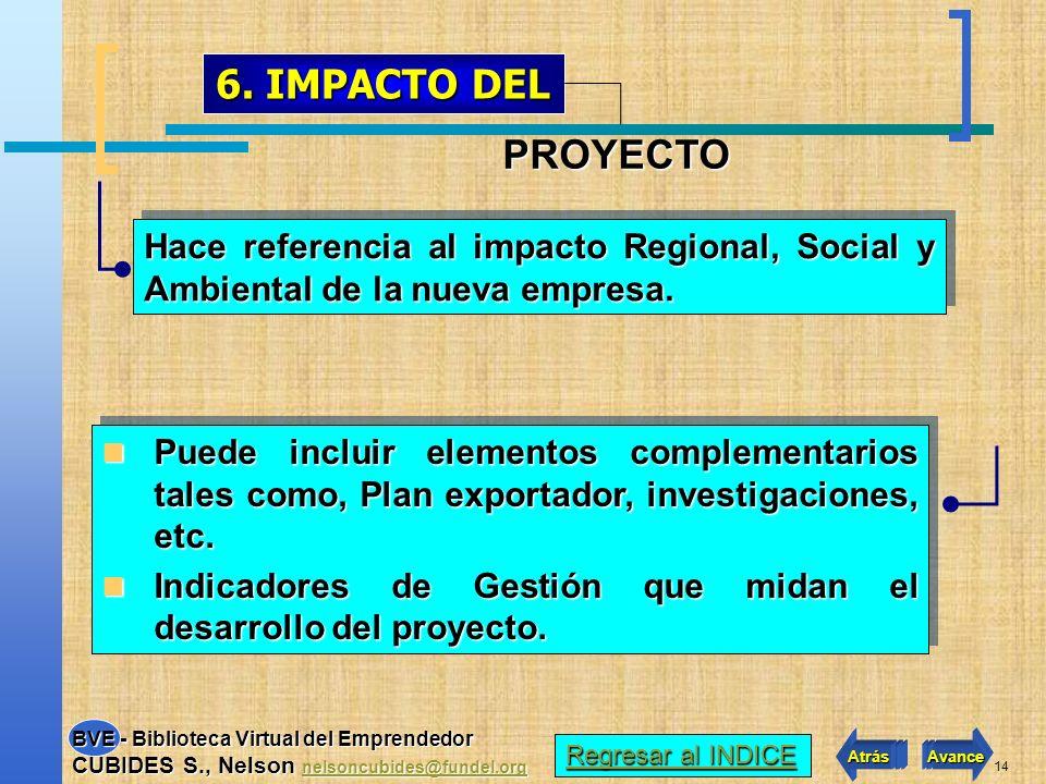 6. IMPACTO DEL PROYECTO. Hace referencia al impacto Regional, Social y Ambiental de la nueva empresa.