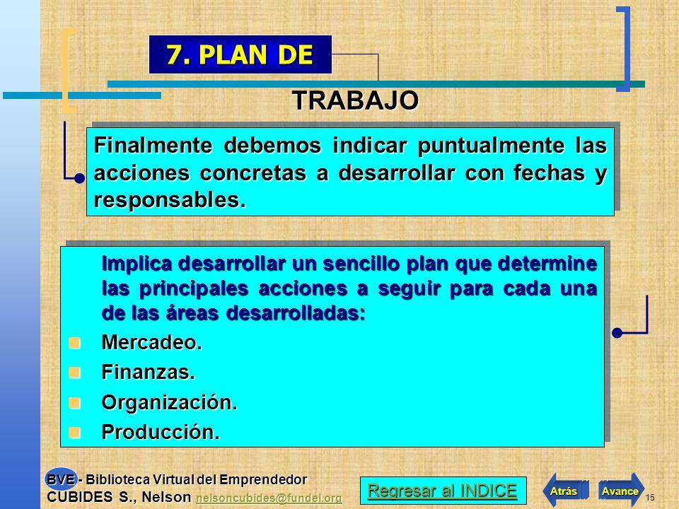 7. PLAN DE TRABAJO. Finalmente debemos indicar puntualmente las acciones concretas a desarrollar con fechas y responsables.