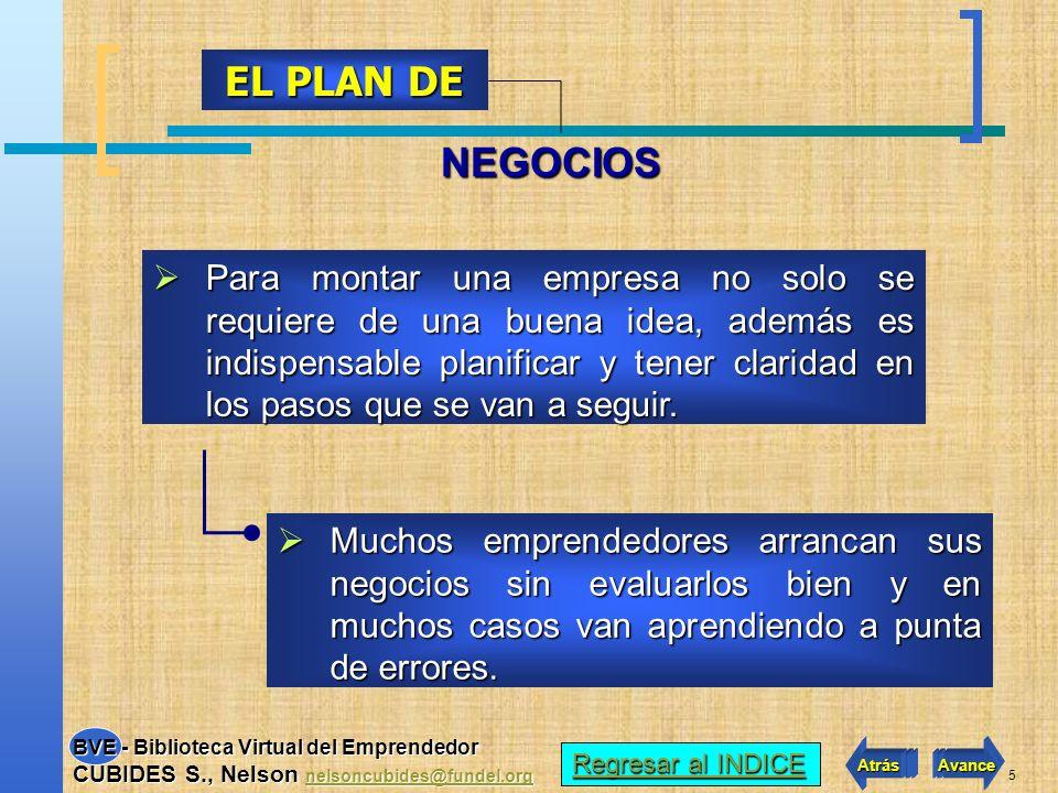 EL PLAN DE NEGOCIOS.