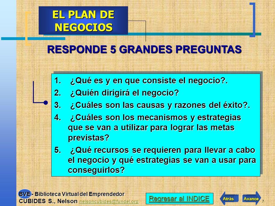 RESPONDE 5 GRANDES PREGUNTAS
