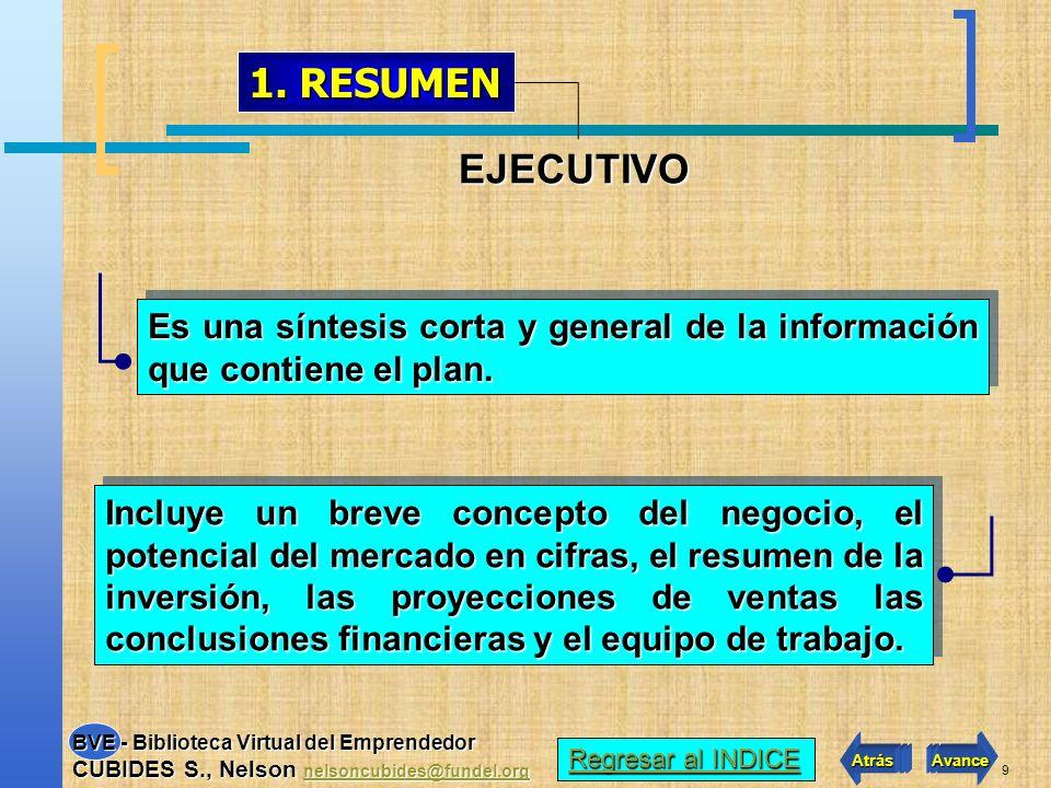 1. RESUMEN EJECUTIVO. Es una síntesis corta y general de la información que contiene el plan.