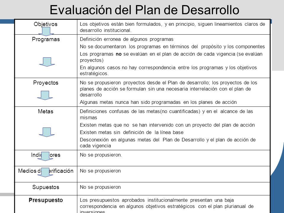 Evaluación del Plan de Desarrollo
