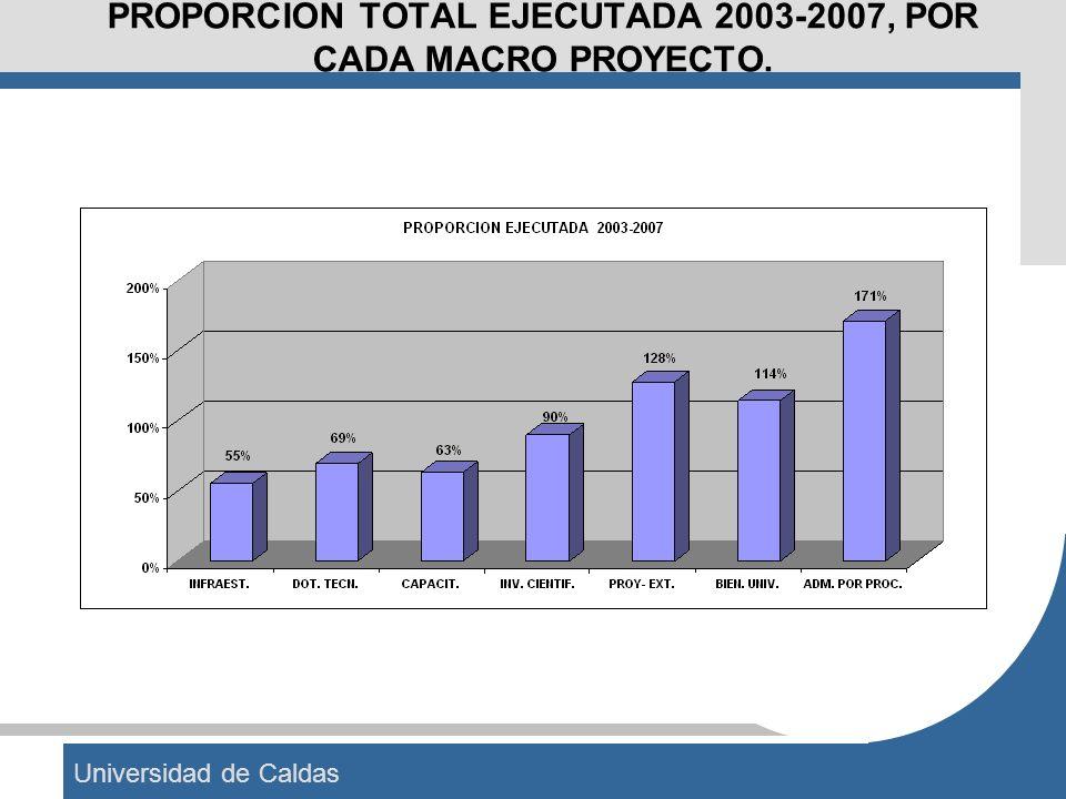 PROPORCION TOTAL EJECUTADA 2003-2007, POR CADA MACRO PROYECTO.