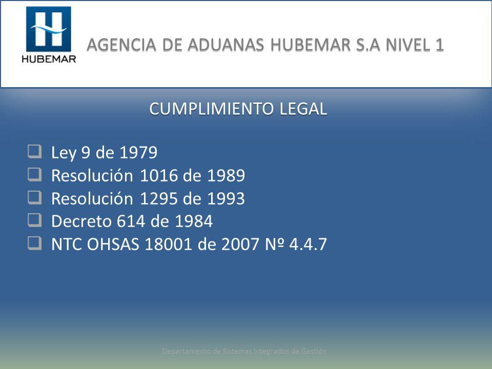 CUMPLIMIENTO LEGAL Ley 9 de 1979. Resolución 1016 de 1989. Resolución 1295 de 1993. Decreto 614 de 1984.