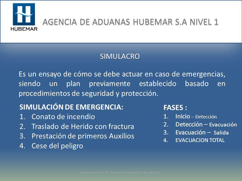 SIMULACIÓN DE EMERGENCIA: Conato de incendio