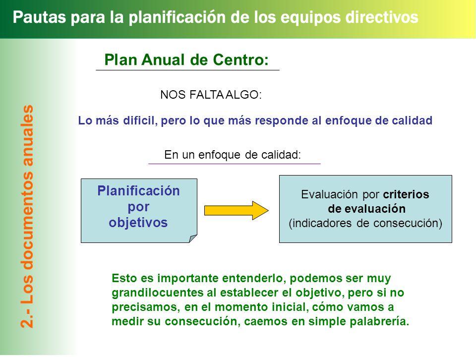 Plan Anual de Centro: Planificación por objetivos NOS FALTA ALGO: