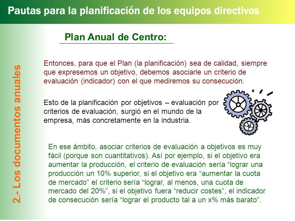 Plan Anual de Centro: