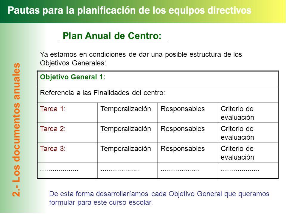Plan Anual de Centro: Ya estamos en condiciones de dar una posible estructura de los Objetivos Generales:
