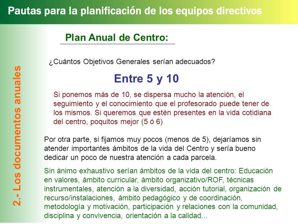 Entre 5 y 10 Plan Anual de Centro: