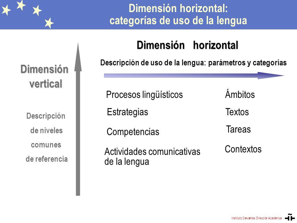 Dimensión horizontal: categorías de uso de la lengua