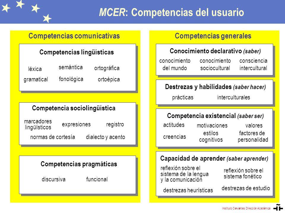 Competencias del usuario MCER: Competencias del usuario