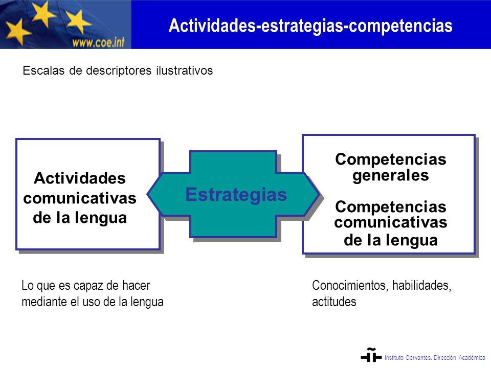 Actividades-estrategias-competencias