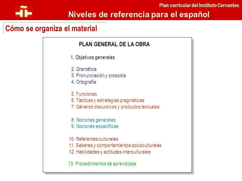 Niveles de referencia para el español