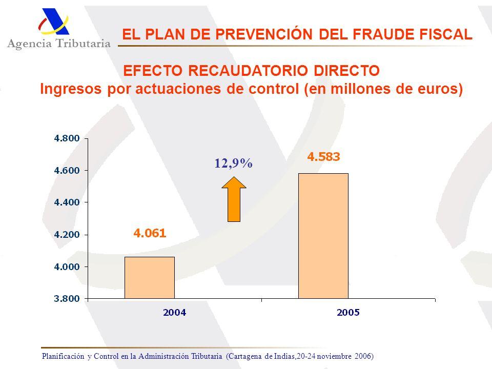 EL PLAN DE PREVENCIÓN DEL FRAUDE FISCAL