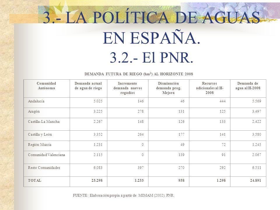 3.- LA POLÍTICA DE AGUAS EN ESPAÑA. 3.2.- El PNR.