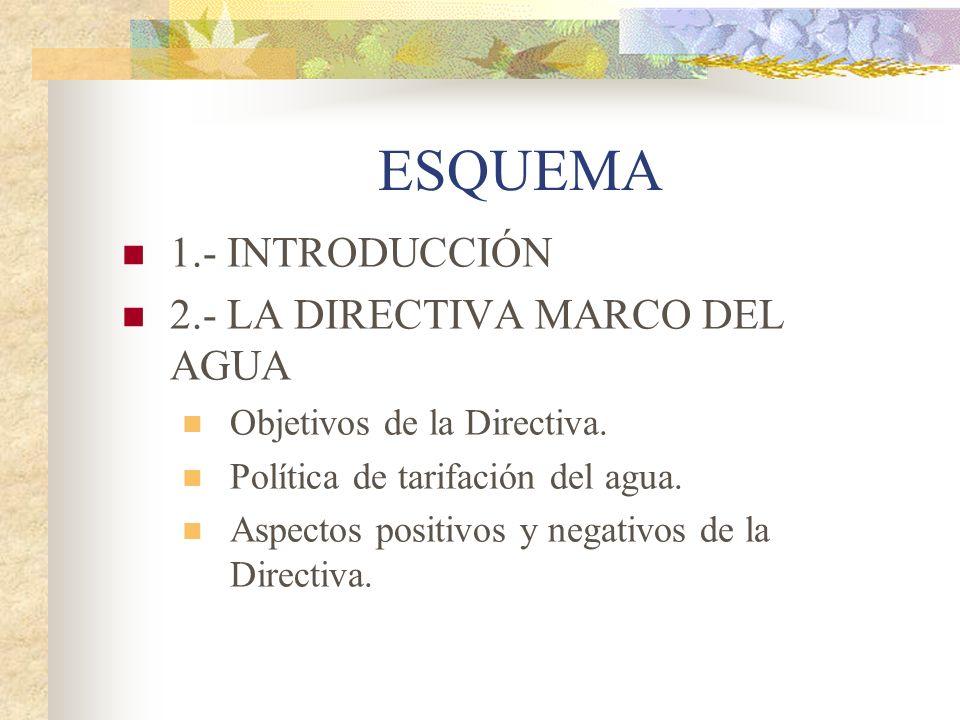ESQUEMA 1.- INTRODUCCIÓN 2.- LA DIRECTIVA MARCO DEL AGUA