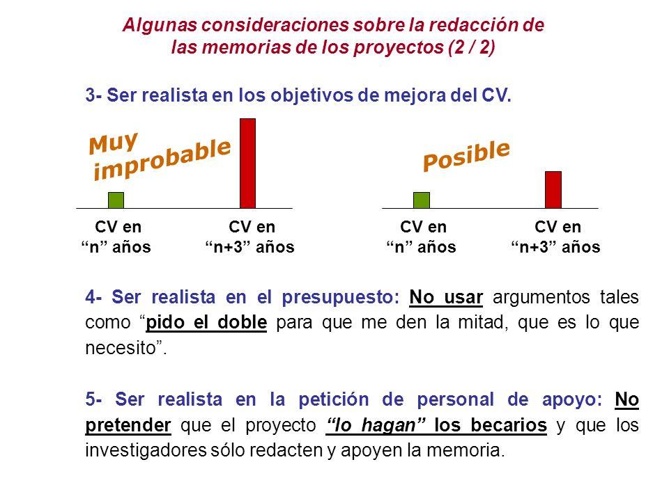 Muy improbable Posible
