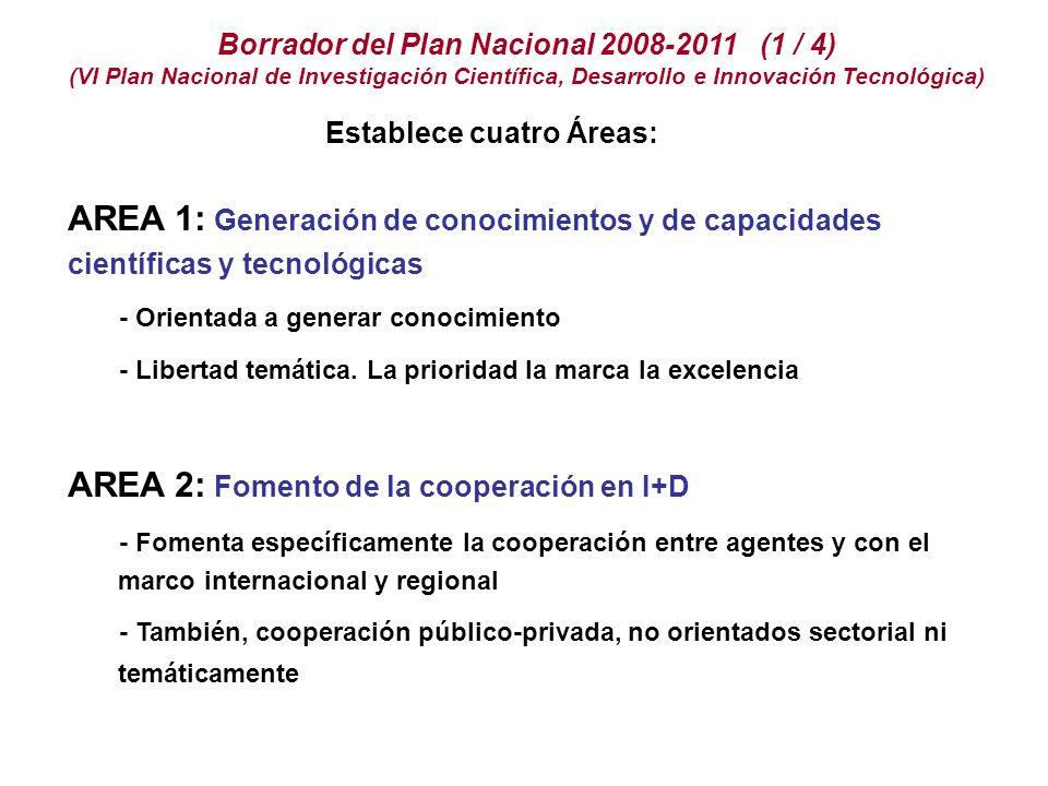 Borrador del Plan Nacional 2008-2011 (1 / 4)