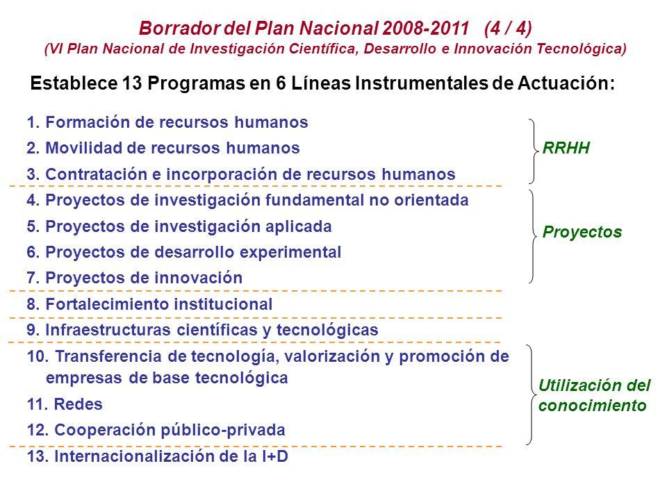 Borrador del Plan Nacional 2008-2011 (4 / 4)