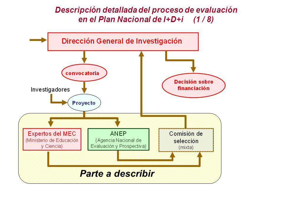 Descripción detallada del proceso de evaluación en el Plan Nacional de I+D+i (1 / 8)