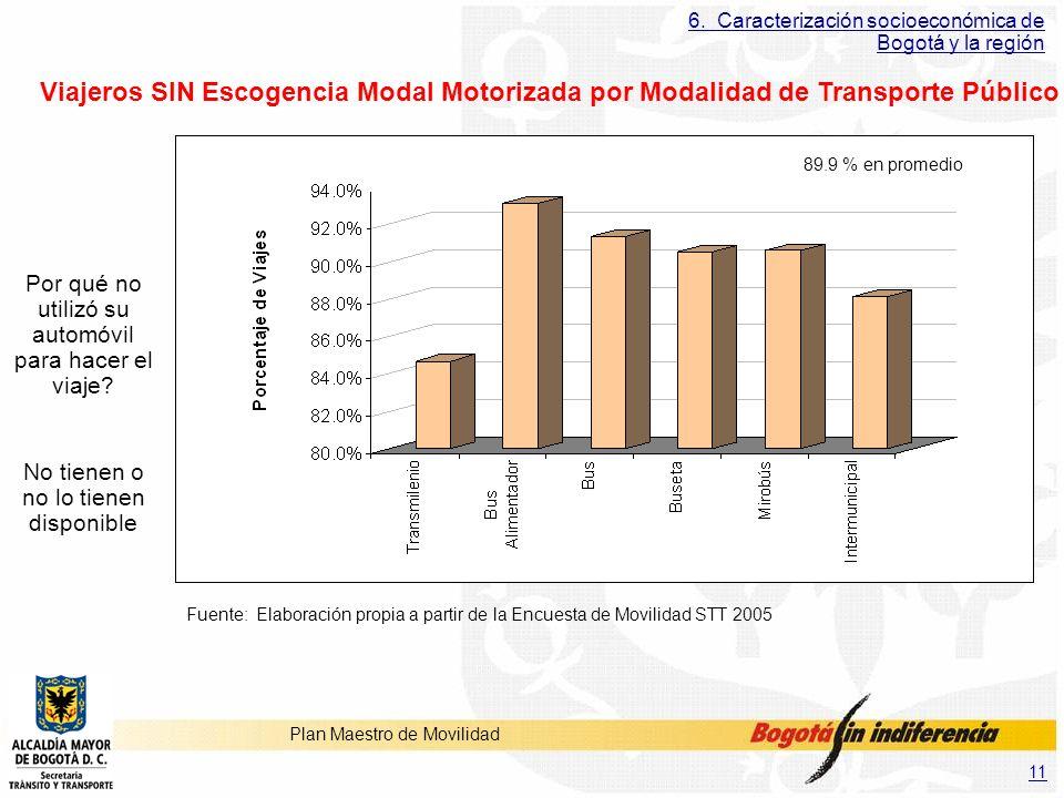 6. Caracterización socioeconómica de Bogotá y la región