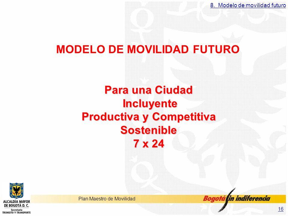 8. Modelo de movilidad futuro