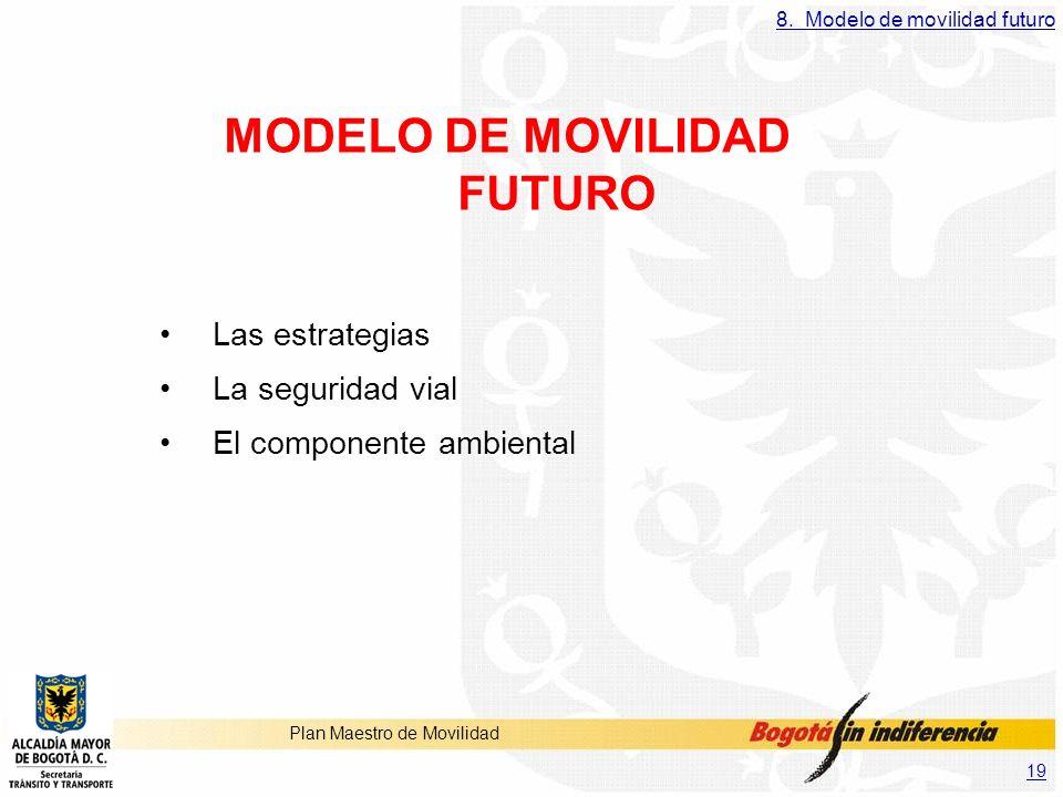 MODELO DE MOVILIDAD FUTURO
