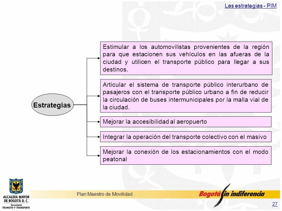 Las estrategias - PIM