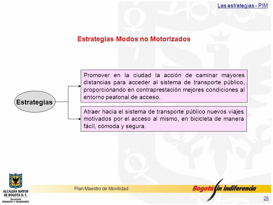 Estrategias Modos no Motorizados