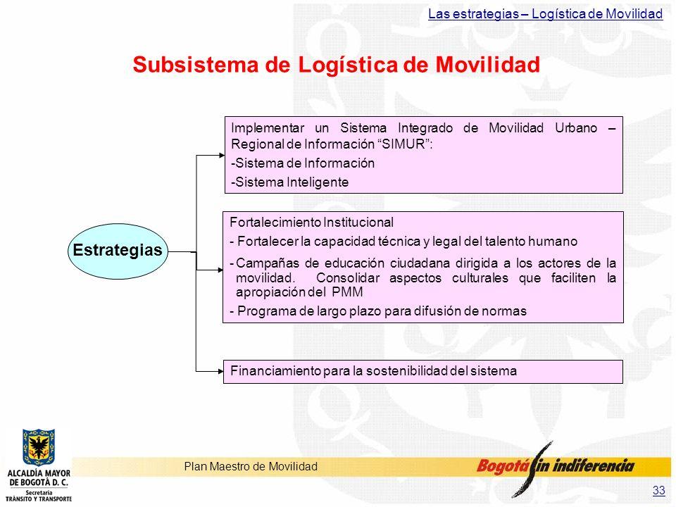 Subsistema de Logística de Movilidad