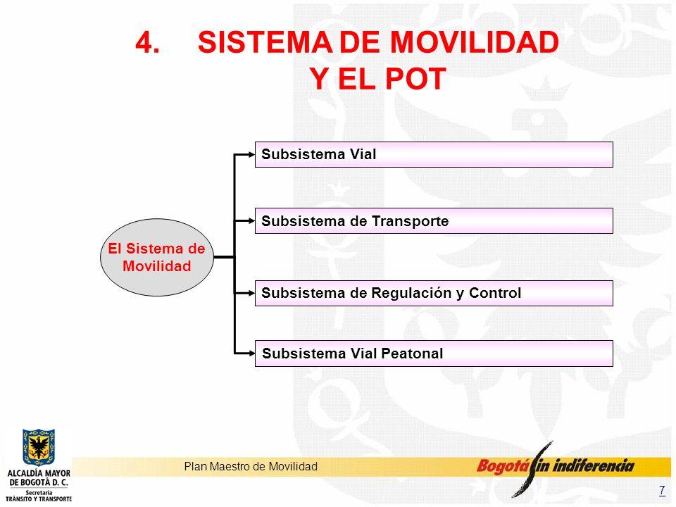 SISTEMA DE MOVILIDAD Y EL POT