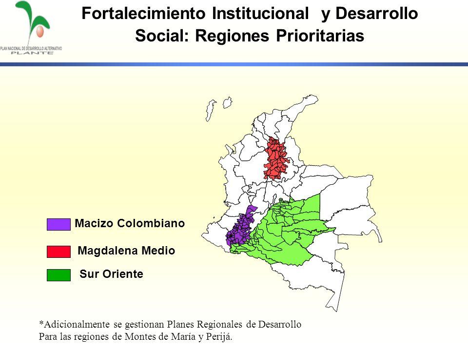 Fortalecimiento Institucional y Desarrollo Social: Regiones Prioritarias