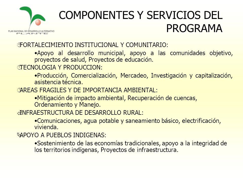 COMPONENTES Y SERVICIOS DEL PROGRAMA