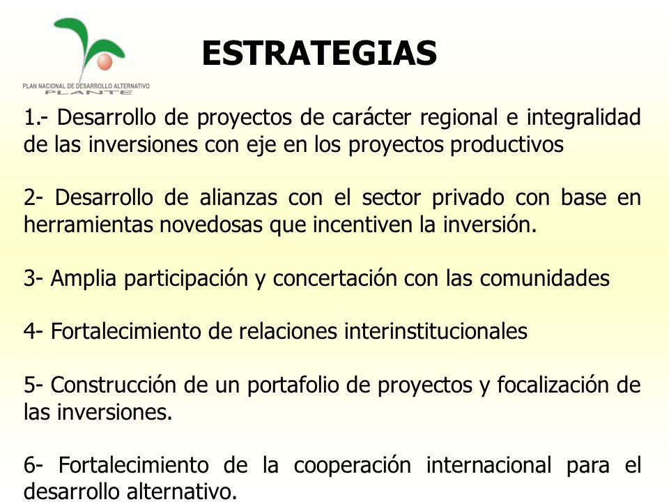 ESTRATEGIAS 1.- Desarrollo de proyectos de carácter regional e integralidad de las inversiones con eje en los proyectos productivos.