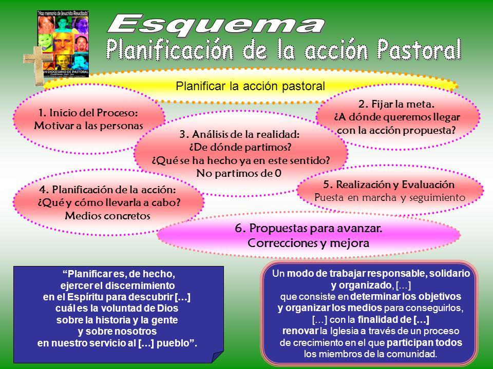 Planificación de la acción Pastoral