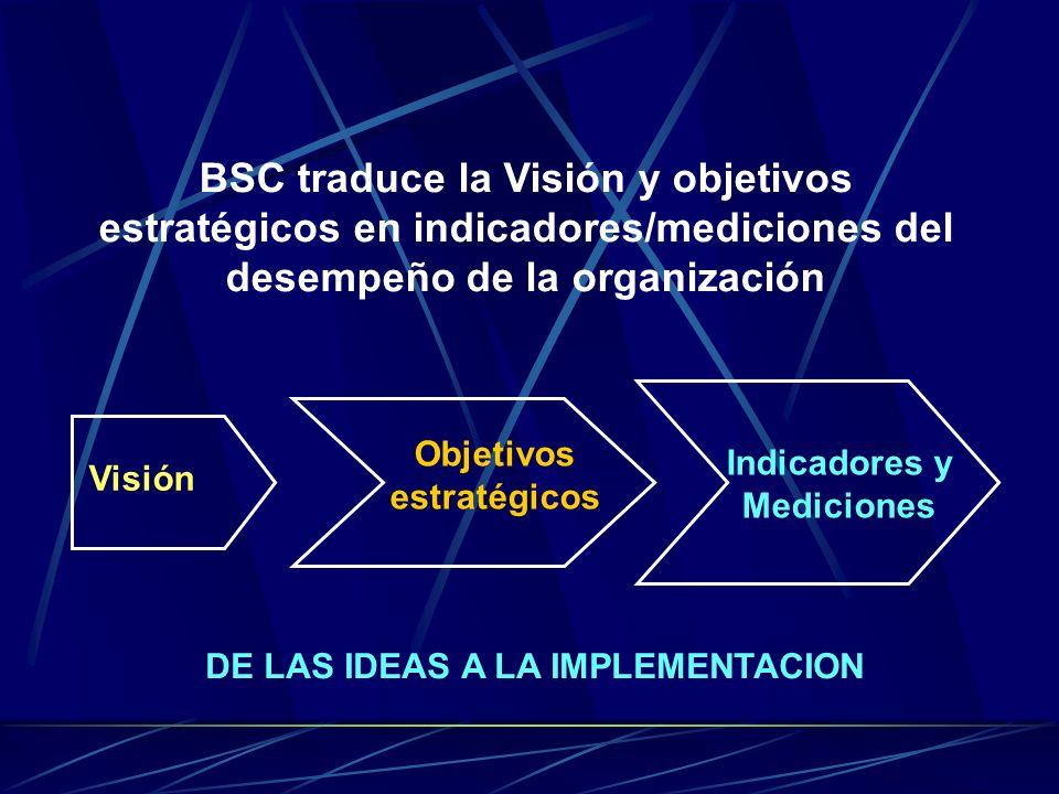 Visión Objetivos estratégicos. Indicadores y Mediciones.